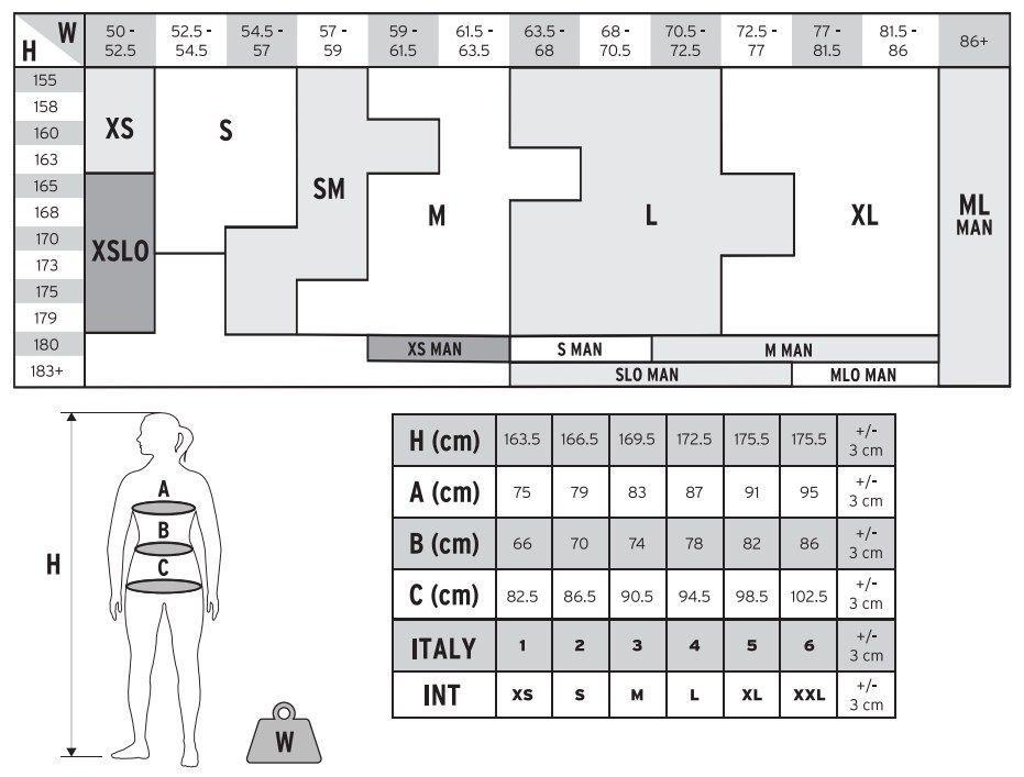 size_chart